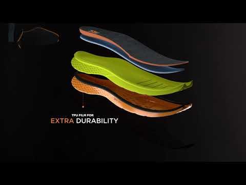 Durability Ad Copy